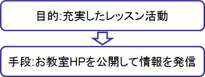 mokutekishudan_001